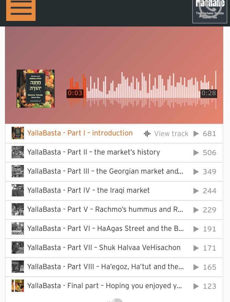 Mahane Yehuda Market audio guide